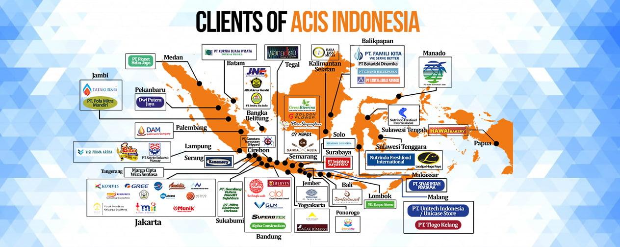 MAP-CLIENT-ACIS