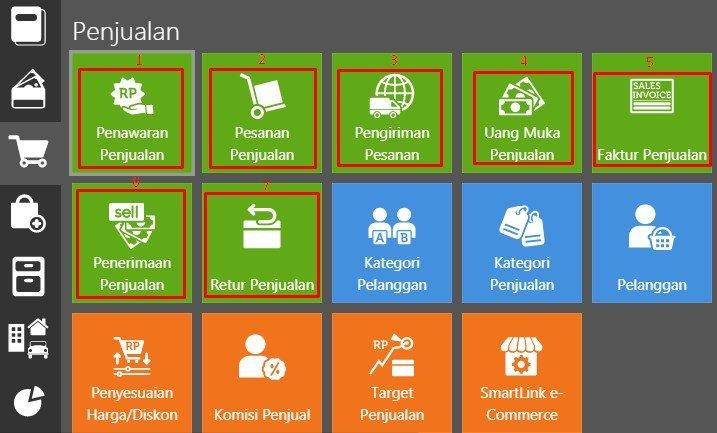 Sistem Penjualan Di Accurate Online