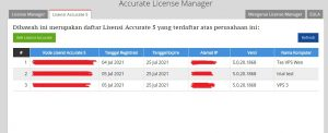 Aktivasi Manual ACCURATE License Manager